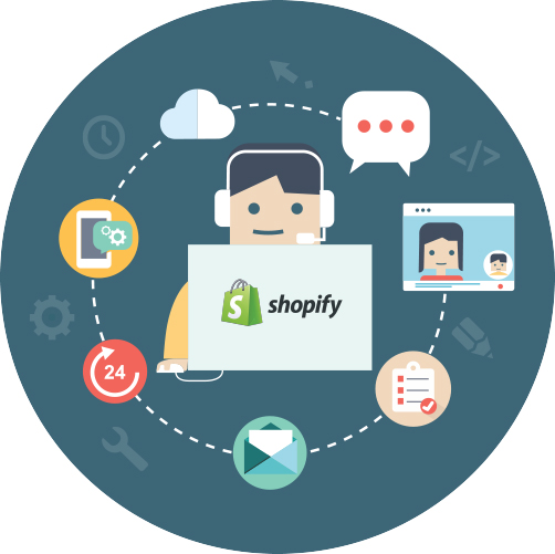 Shopify-developer