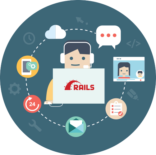 Hire ROR Developer: Dedicated Ruby On Rails Programmers in India