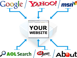 Website Optimization Guideline