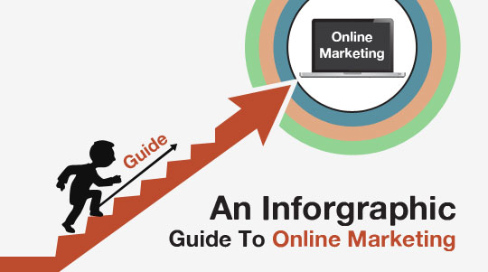An-Inforgraphic-Guide-to-Online-Marketing