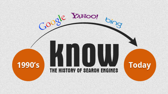 know-the-history-of-search-engines