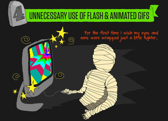 Unnecessary use of Flash and animated gif images