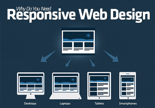 Wordpress Responsive Theme Conversion