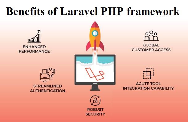 Benefits-of-Laravel-PHP-framework