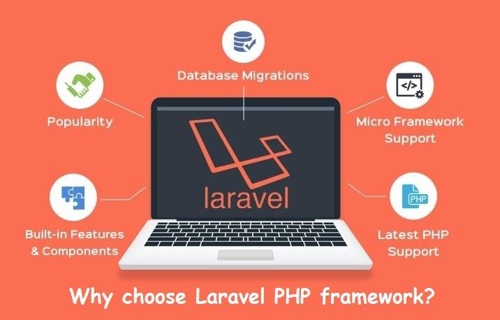 choose-Laravel-PHP-framework