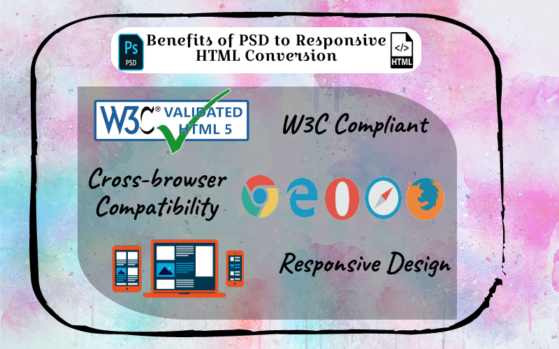 Benefits of PSD to Responsive HTML Conversion