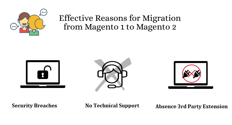Effective Reasons for Migration from Magento 1 to Magento 2