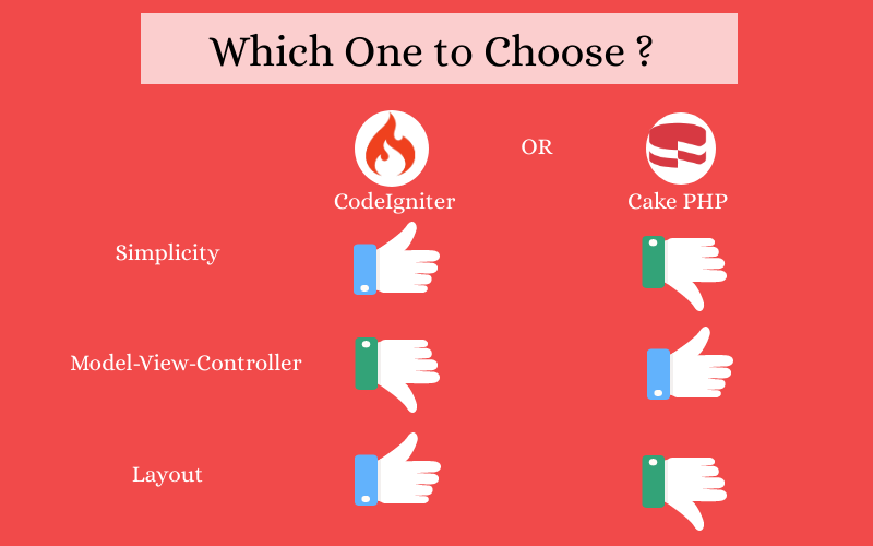 Which One to Choose : CodeIgniter or Cake PHP