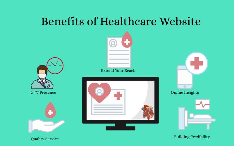 Benefits of Healthcare Website
