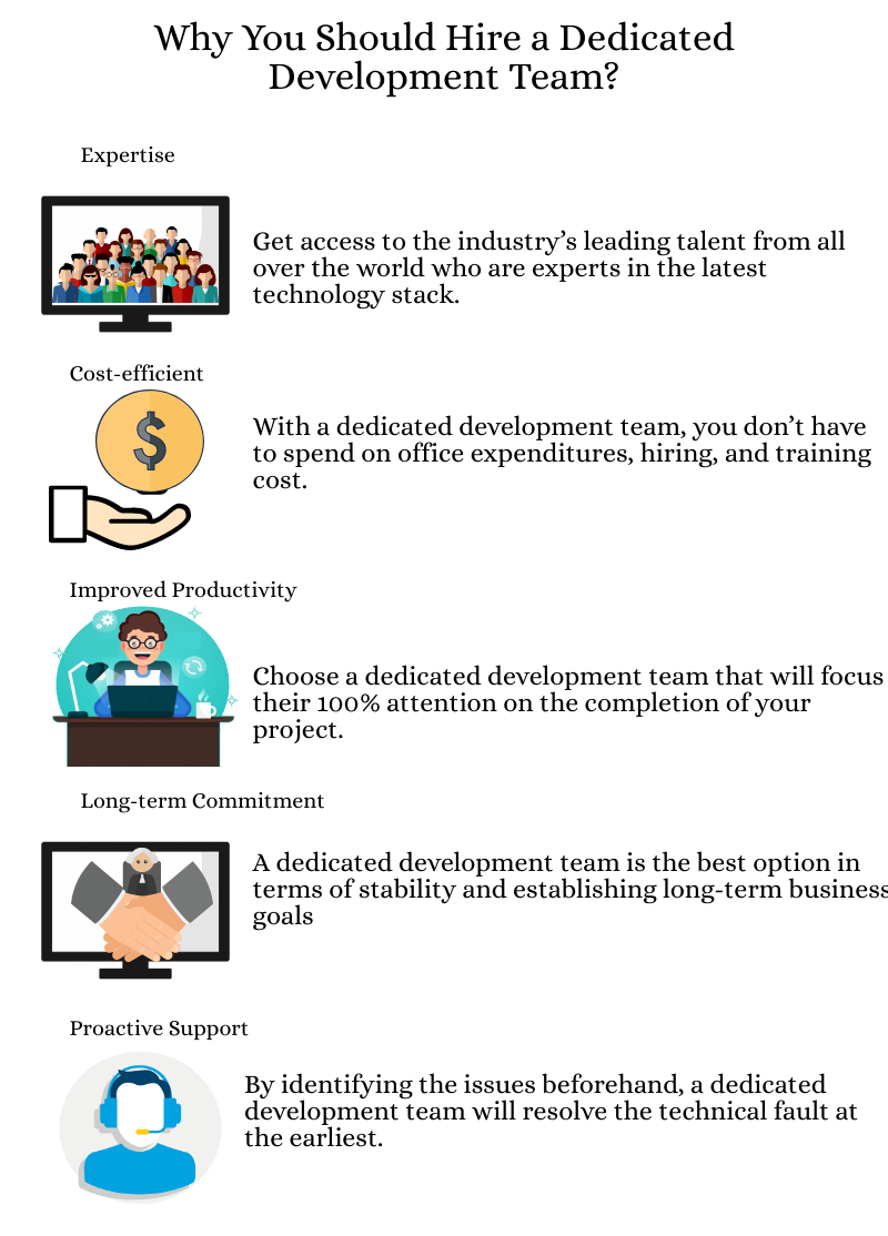 Reasons for Choosing a Dedicated Development Team