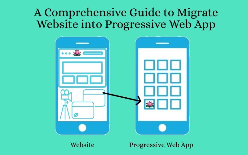 A Comprehensive Guide to Migrate Website into Progressive Web App (PWA)
