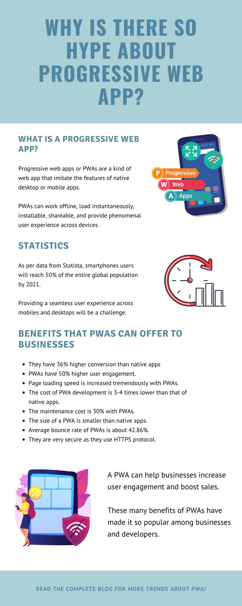 Progressive Web App Hype