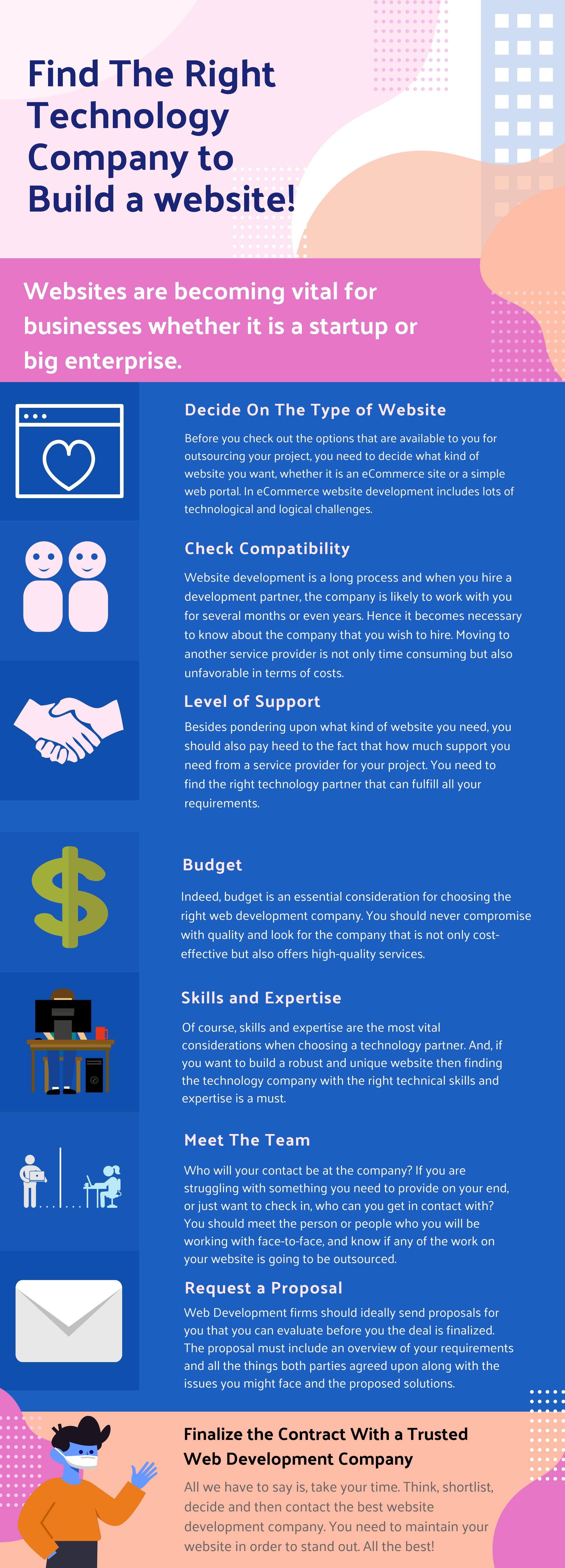 Find The Right Web Development Company