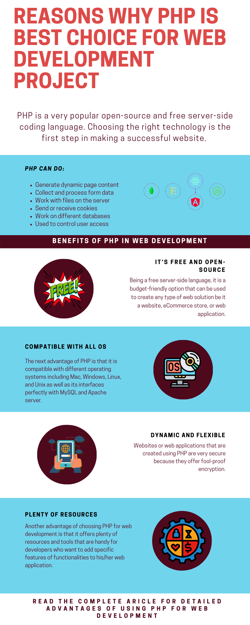 Why PHP is Best Choice for Web Development