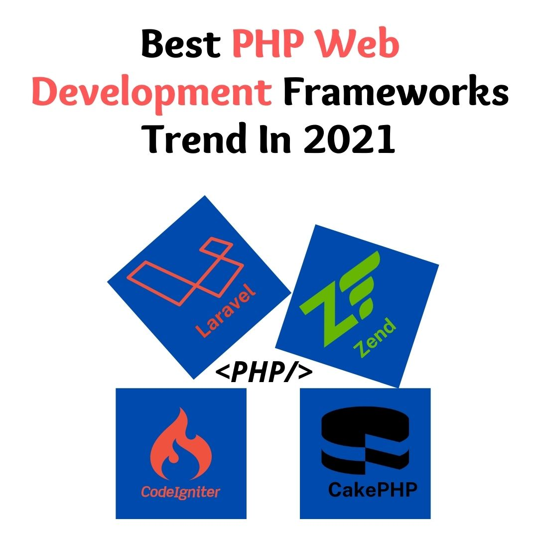 PHP Web trends