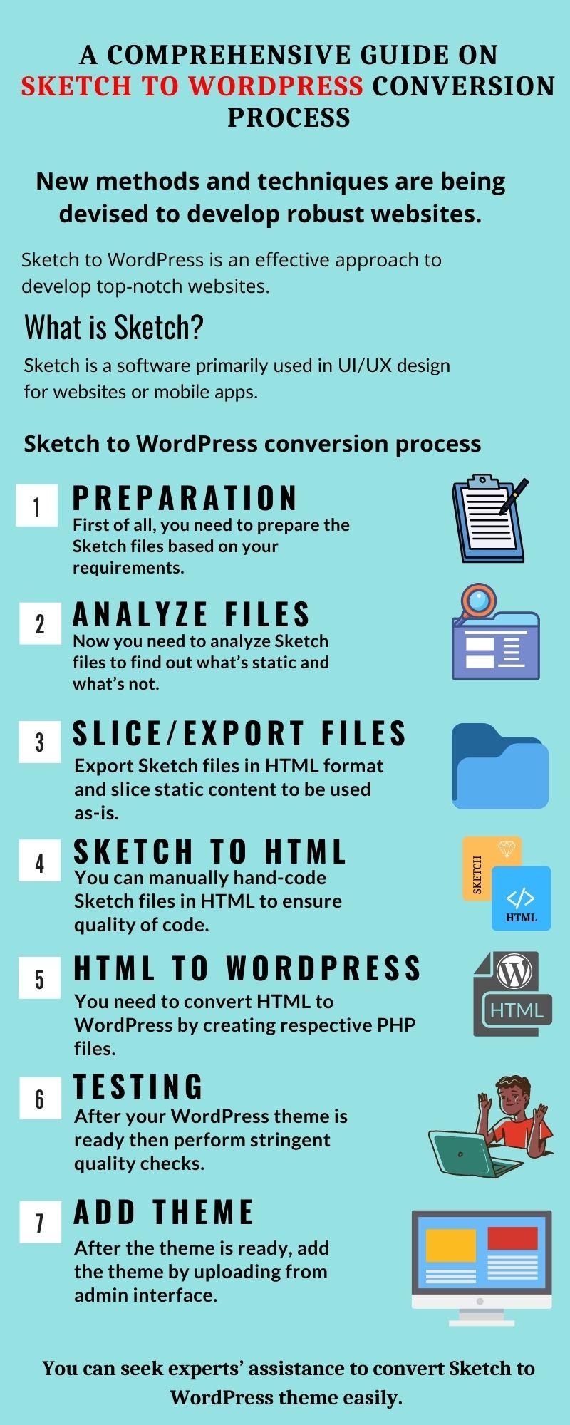 Sketch to WordPress Conversion Process